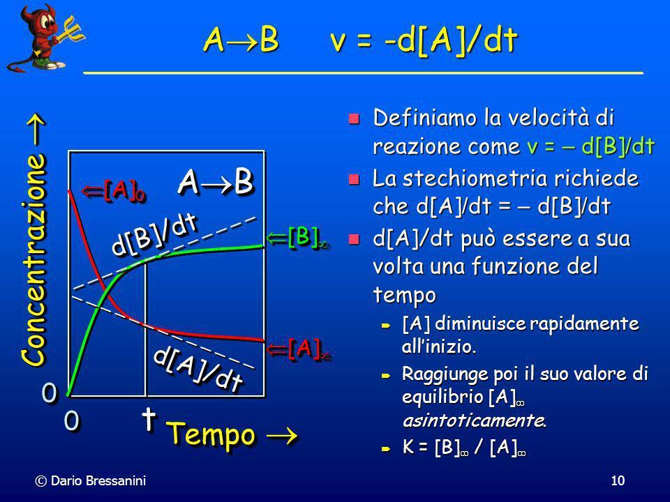 AB v = -d[A]/dt AB t Concentrazione  Tempo  d[B]/dt d[A]/dt